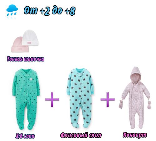 Правильный набор одежды для ребенка осенью