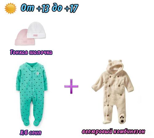 Набор необходимой одежды для новорожденного на прогулку осень и весной
