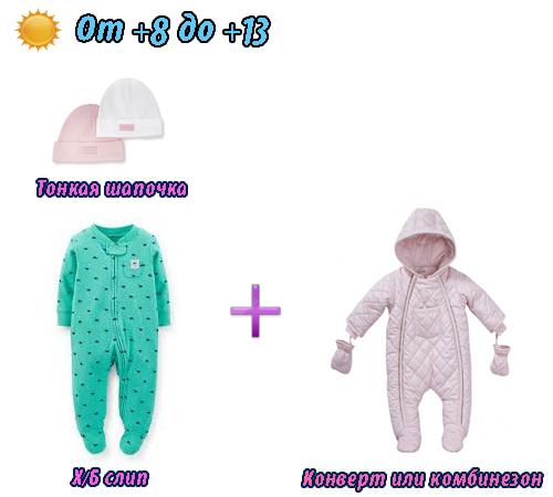 Набор одежды на прогулку новорожденному осенью